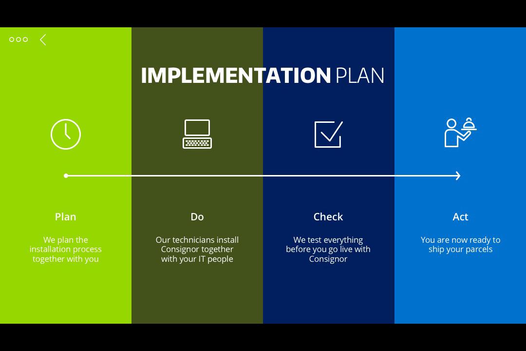 Slide fra Consignor Powerpoint præsentation