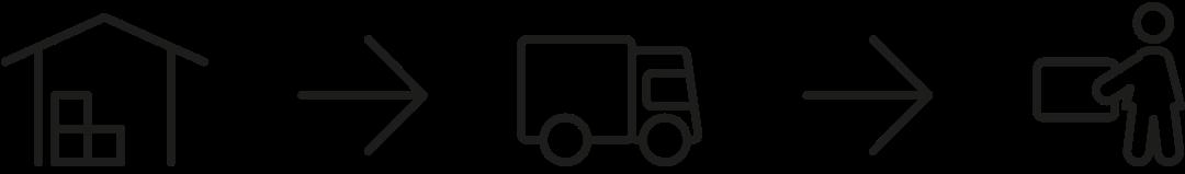 Eksempler på Consignor symboler